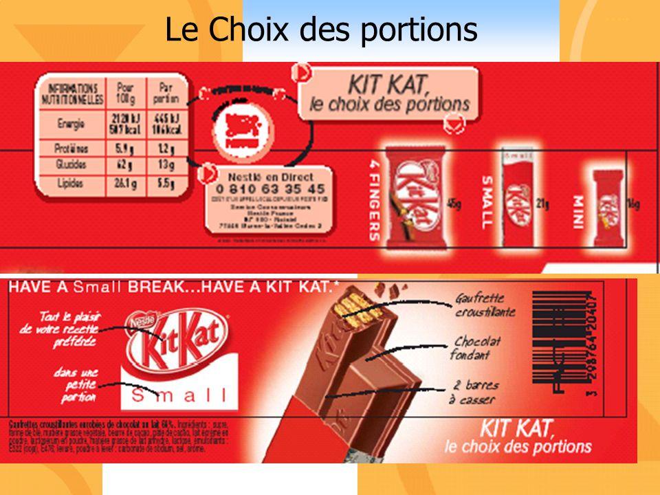 30 Le Choix des portions