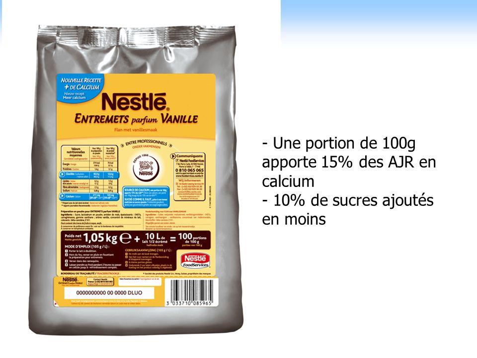 32 - Une portion de 100g apporte 15% des AJR en calcium - 10% de sucres ajoutés en moins