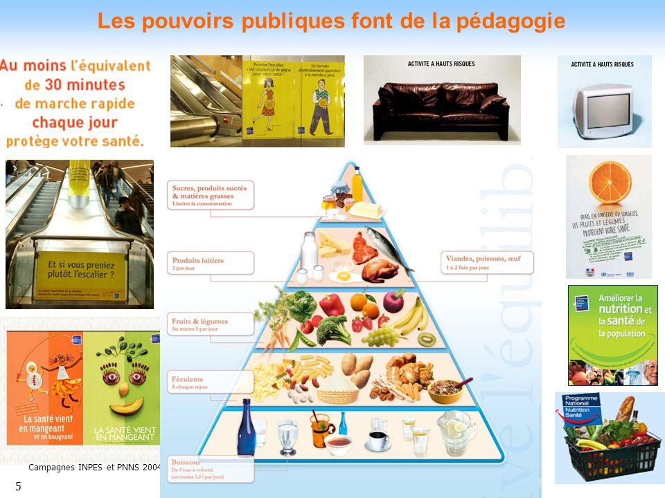 5 Les pouvoirs publiques font de la pédagogie Manger équilibré, selon les conseils du PNNS, c'est dans l'idéal, manger tous les jours : Campagnes INPE
