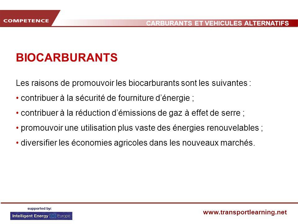 CARBURANTS ET VEHICULES ALTERNATIFS www.transportlearning.net BIOCARBURANTS – ASPECTS ECONOMIQUES Produire du biodiesel à partir de graines oléagineuses coûte environ deux fois plus que de produire du diesel à partir de pétrole brut Produire du bioéthanol coûte environ 2 à 3 fois plus que de produire de lessence à partir de pétrole brut Ainsi… Des réductions et exemptions de taxes sont indispensables