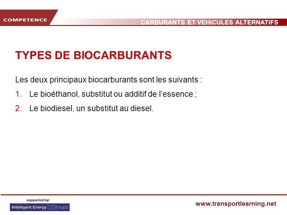 CARBURANTS ET VEHICULES ALTERNATIFS www.transportlearning.net TYPES DE BIOCARBURANTS Les deux principaux biocarburants sont les suivants : 1. Le bioét