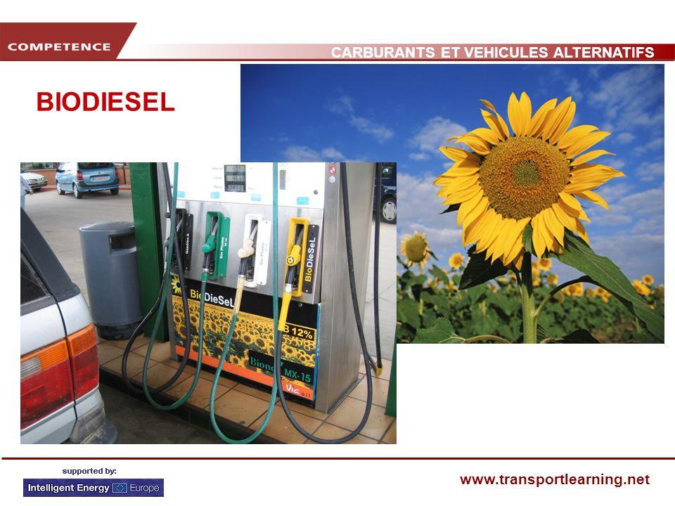 CARBURANTS ET VEHICULES ALTERNATIFS www.transportlearning.net BIODIESEL Biodiesel est un nom générique désignant les esters méthyliques issus de produits organiques.