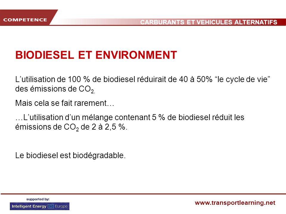 CARBURANTS ET VEHICULES ALTERNATIFS www.transportlearning.net BIODIESEL ET ENVIRONMENT Lutilisation de 100 % de biodiesel réduirait de 40 à 50% le cyc