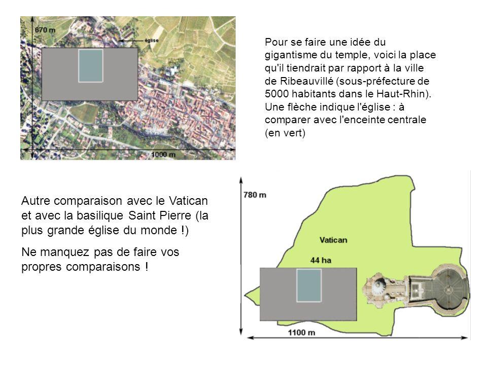 Pour se faire une idée du gigantisme du temple, voici la place qu il tiendrait par rapport à la ville de Ribeauvillé (sous-préfecture de 5000 habitants dans le Haut-Rhin).
