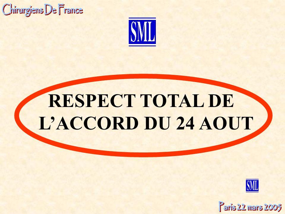 LACCORD DU 24 AOUT RESPECT TOTAL DE