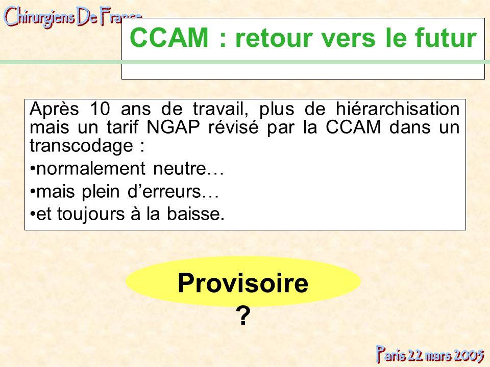 CCAM : retour vers le futur Après 10 ans de travail, plus de hiérarchisation mais un tarif NGAP révisé par la CCAM dans un transcodage : normalement n
