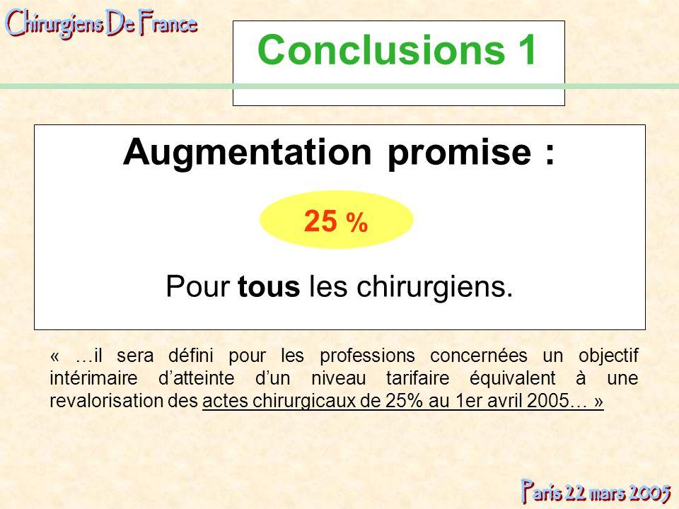Conclusions 1 Augmentation promise : Pour tous les chirurgiens. 25 % « …il sera défini pour les professions concernées un objectif intérimaire dattein