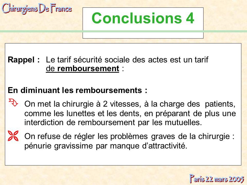 Conclusions 4 Rappel : Le tarif sécurité sociale des actes est un tarif de remboursement : En diminuant les remboursements : On met la chirurgie à 2 v