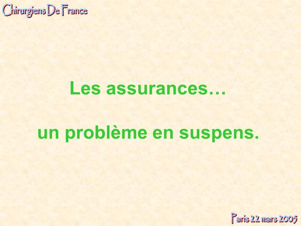 Les assurances… un problème en suspens.