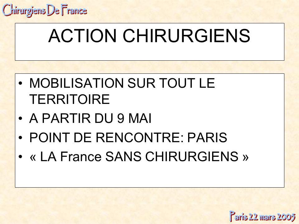 ACTION CHIRURGIENS MOBILISATION SUR TOUT LE TERRITOIRE A PARTIR DU 9 MAI POINT DE RENCONTRE: PARIS « LA France SANS CHIRURGIENS »