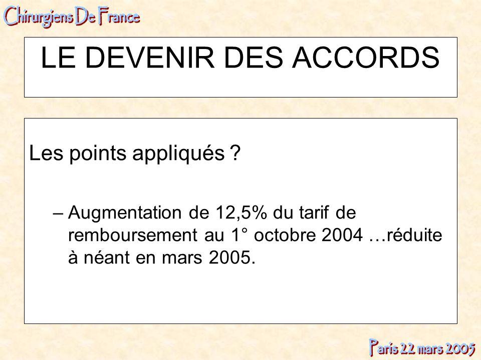 LE DEVENIR DES ACCORDS Les points appliqués ? –Augmentation de 12,5% du tarif de remboursement au 1° octobre 2004 …réduite à néant en mars 2005.