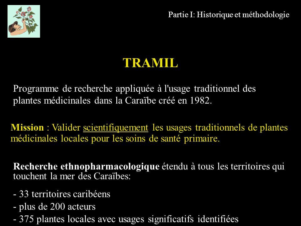Programme de recherche appliquée à l'usage traditionnel des plantes médicinales dans la Caraïbe créé en 1982. Partie I: Historique et méthodologie TRA
