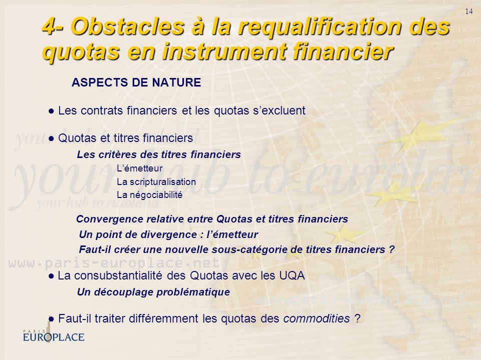 14 4- Obstacles à la requalification des quotas en instrument financier ASPECTS DE NATURE Les contrats financiers et les quotas sexcluent Quotas et ti