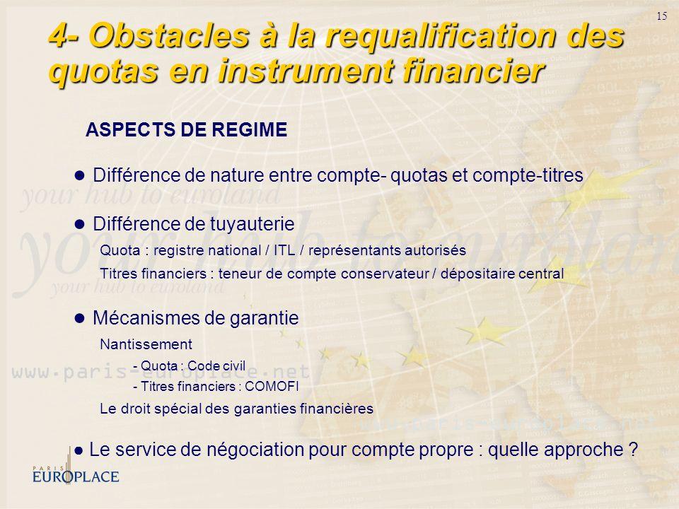 15 4- Obstacles à la requalification des quotas en instrument financier ASPECTS DE REGIME Différence de nature entre compte- quotas et compte-titres D