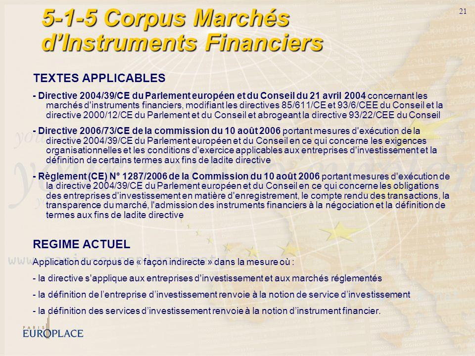 21 5-1-5 Corpus Marchés dInstruments Financiers TEXTES APPLICABLES - Directive 2004/39/CE du Parlement européen et du Conseil du 21 avril 2004 concern