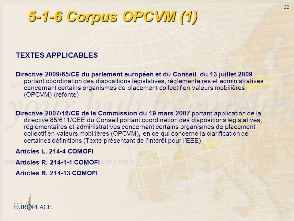 22 5-1-6 Corpus OPCVM (1) TEXTES APPLICABLES Directive 2009/65/CE du parlement européen et du Conseil du 13 juillet 2009 portant coordination des disp