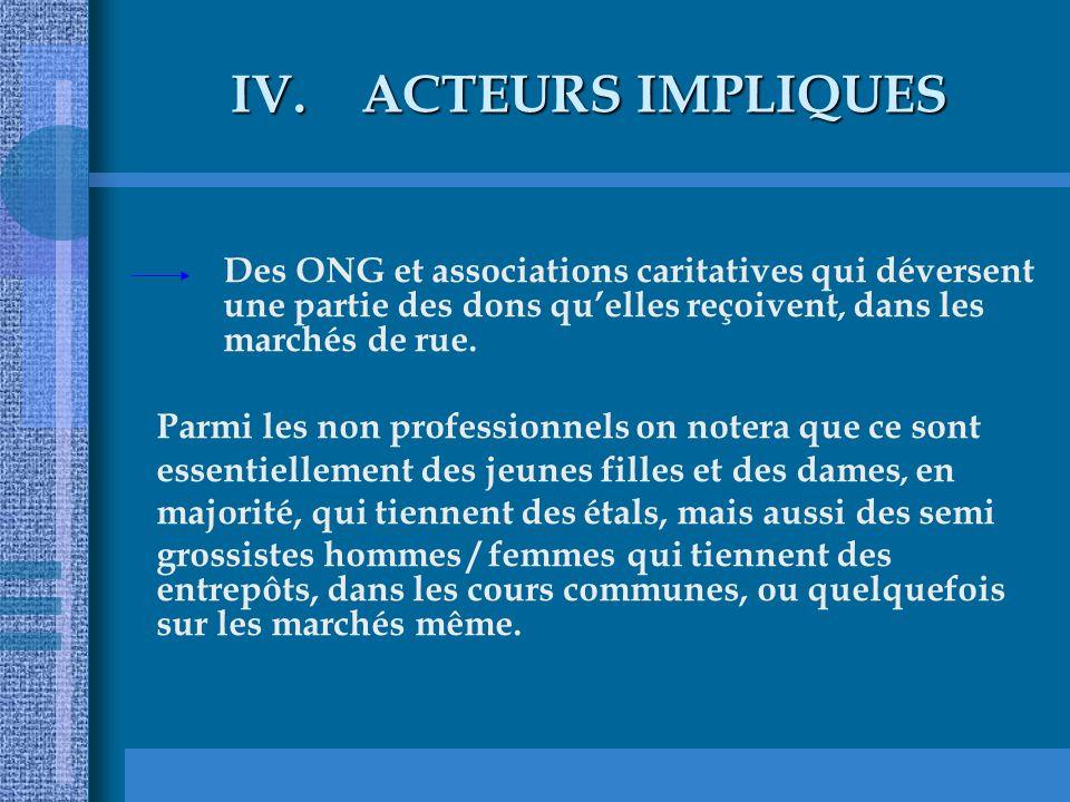 IV.ACTEURS IMPLIQUES Des ONG et associations caritatives qui déversent une partie des dons quelles reçoivent, dans les marchés de rue. Parmi les non p