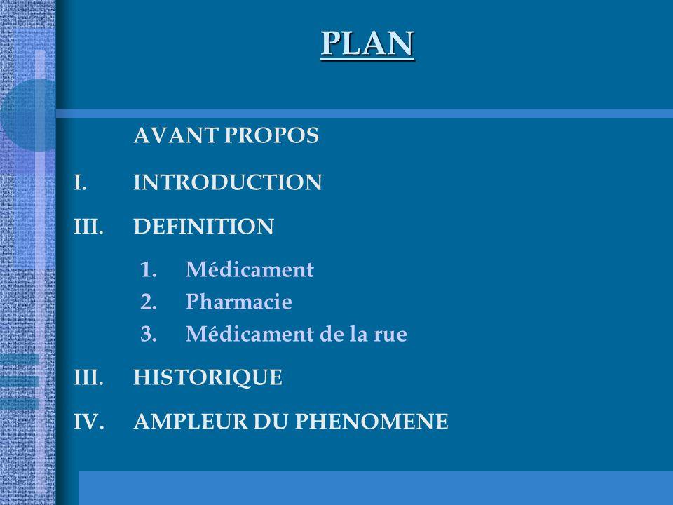 PLAN AVANT PROPOS I.INTRODUCTION III.DEFINITION 1.Médicament 2.Pharmacie 3.Médicament de la rue III.HISTORIQUE IV.AMPLEUR DU PHENOMENE