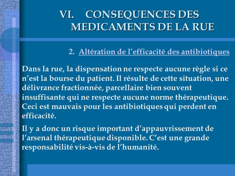 VI.CONSEQUENCES DES MEDICAMENTS DE LA RUE 2.Altération de lefficacité des antibiotiques Dans la rue, la dispensation ne respecte aucune règle si ce ne