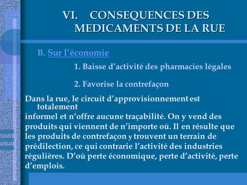 VI.CONSEQUENCES DES MEDICAMENTS DE LA RUE B.Sur léconomie 1.Baisse dactivité des pharmacies légales 2.Favorise la contrefaçon Dans la rue, le circuit