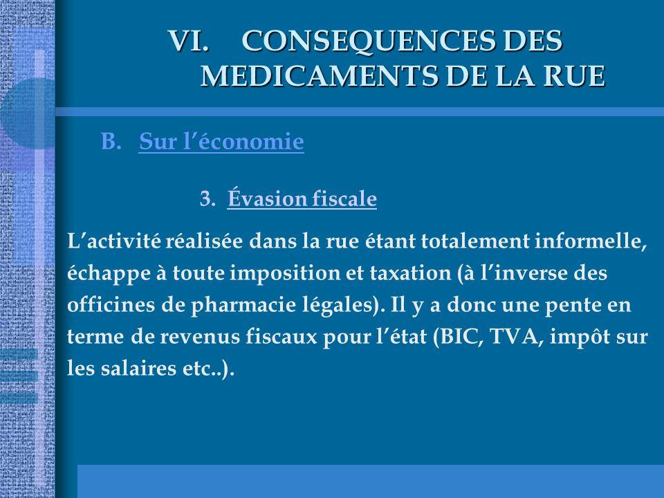 VI.CONSEQUENCES DES MEDICAMENTS DE LA RUE B.Sur léconomie 3.Évasion fiscale Lactivité réalisée dans la rue étant totalement informelle, échappe à tout
