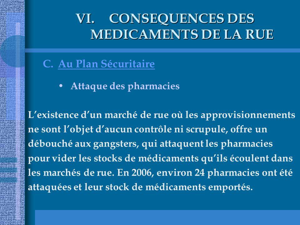 VI.CONSEQUENCES DES MEDICAMENTS DE LA RUE C.Au Plan Sécuritaire Attaque des pharmacies Lexistence dun marché de rue où les approvisionnements ne sont