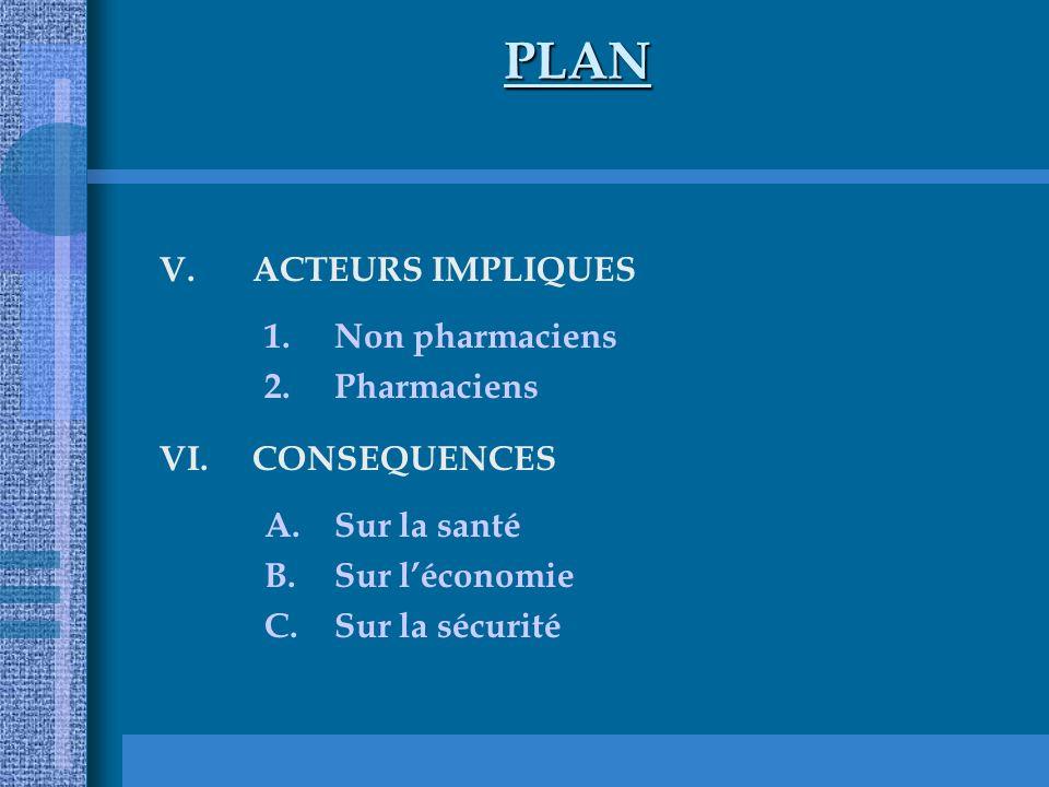 PLAN V.ACTEURS IMPLIQUES 1.Non pharmaciens 2.Pharmaciens VI.CONSEQUENCES A.Sur la santé B.Sur léconomie C.Sur la sécurité