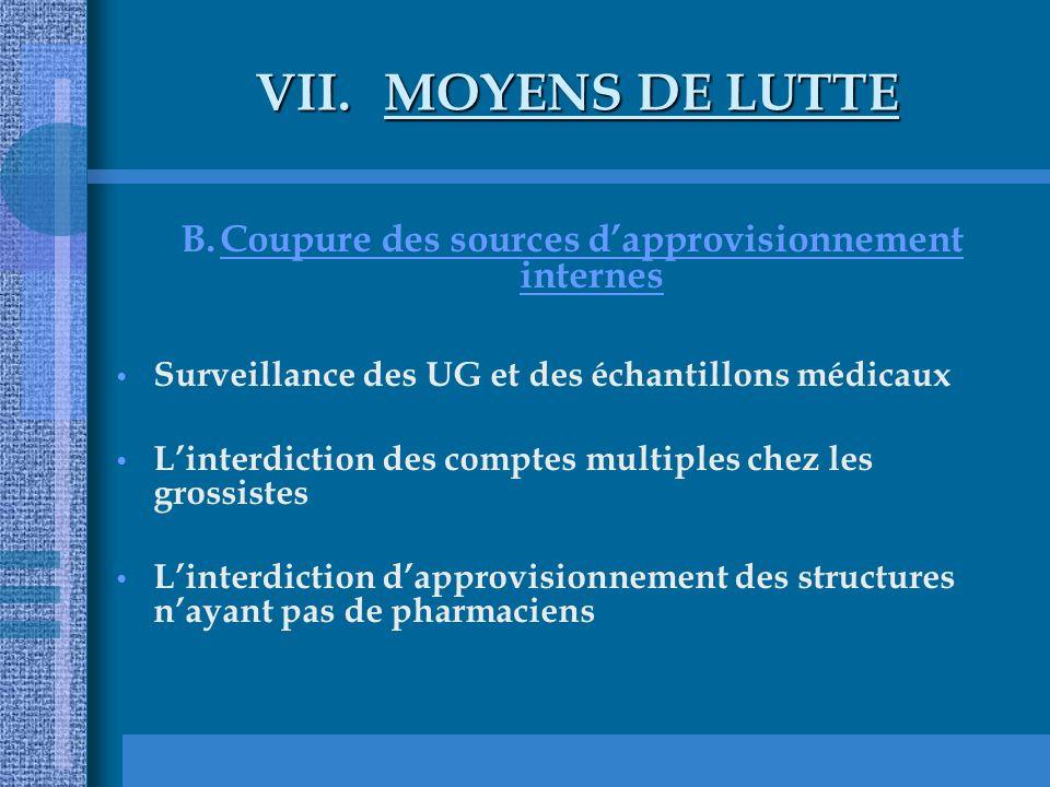 VII.MOYENS DE LUTTE B.Coupure des sources dapprovisionnement internes Surveillance des UG et des échantillons médicaux Linterdiction des comptes multi