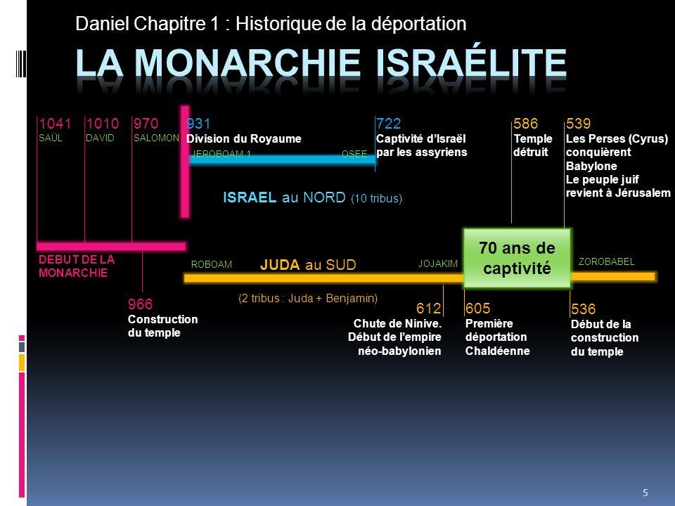 Daniel Chapitre 1 : Historique de la déportation Josias (~640 à 609) Yoachaz (~609, 3 mois) Yéhoyakim (~609 à 597) Yéhoyakîn (~597, 3 mois) Sédécias (~597 à 586) Réformes spirituelles Affronte Néko II & perd Nommé par le peuple, il est destitué et déporté par Néko, qui le remplace par son frère.