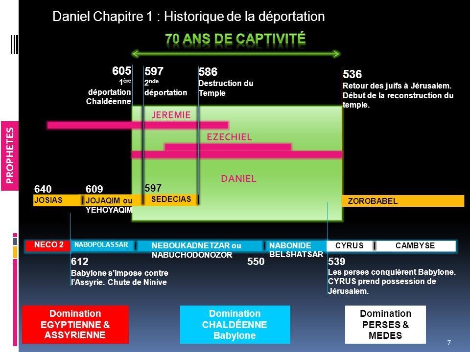 Daniel Chapitre 1 : Historique de la déportation DANIEL 1.1-2 « 1 La troisième année du règne de Yehoyaqim, roi de Juda, Neboukadnetsar, roi de Babylone, marcha contre Jérusalem et lassiégea.