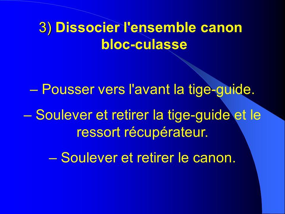 3) 3) Dissocier l'ensemble canon bloc-culasse – Pousser vers l'avant la tige-guide. – Soulever et retirer la tige-guide et le ressort récupérateur. –