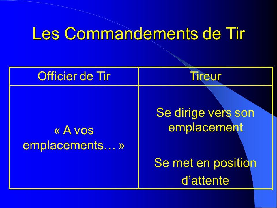 Les Commandements de Tir Se dirige vers son emplacement Se met en position dattente « A vos emplacements… » TireurOfficier de Tir