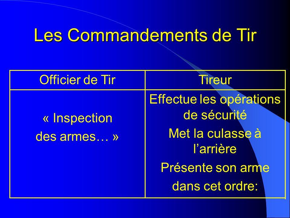 Les Commandements de Tir Effectue les opérations de sécurité Met la culasse à larrière Présente son arme dans cet ordre: « Inspection des armes… » Tir