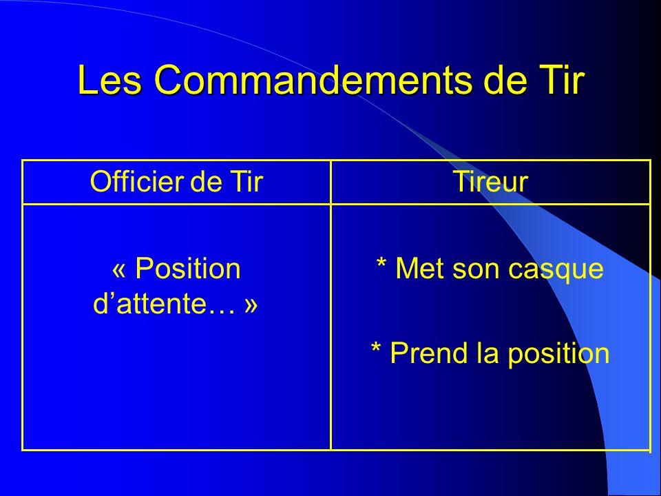 Les Commandements de Tir * Met son casque * Prend la position « Position dattente… » TireurOfficier de Tir