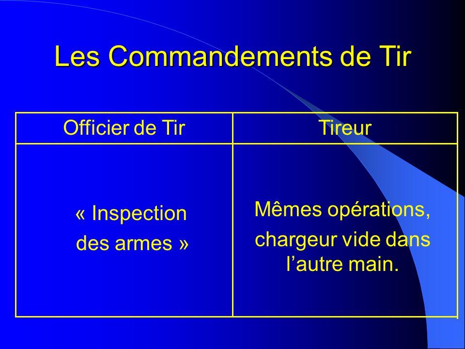 Les Commandements de Tir TireurOfficier de Tir « Inspection des armes » Mêmes opérations, chargeur vide dans lautre main.