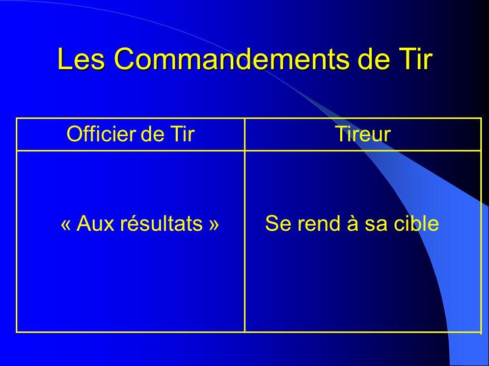 Les Commandements de Tir TireurOfficier de Tir « Aux résultats »Se rend à sa cible