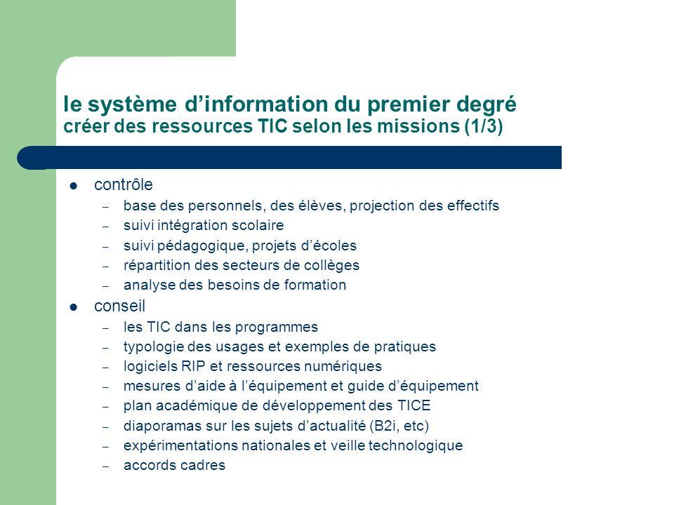 le système dinformation du premier degré créer des ressources TIC selon les missions (1/3) contrôle – base des personnels, des élèves, projection des