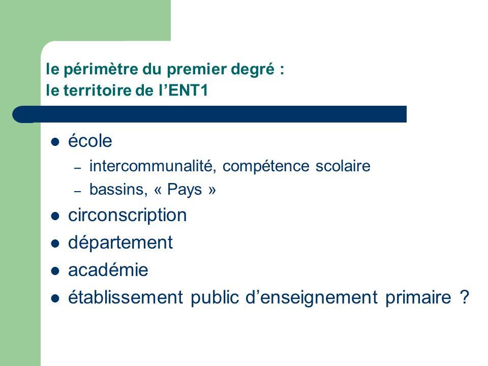 école – intercommunalité, compétence scolaire – bassins, « Pays » circonscription département académie établissement public denseignement primaire ? l