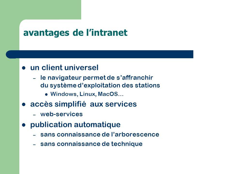 avantages de lintranet un client universel – le navigateur permet de saffranchir du système dexploitation des stations Windows, Linux, MacOS… accès si