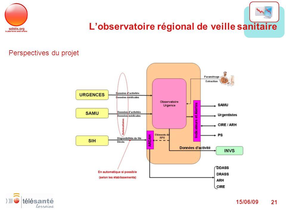 15/06/09 21 Perspectives du projet Lobservatoire régional de veille sanitaire