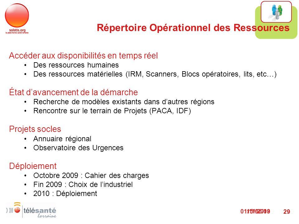 01/11/2013 29 Accéder aux disponibilités en temps réel Des ressources humaines Des ressources matérielles (IRM, Scanners, Blocs opératoires, lits, etc