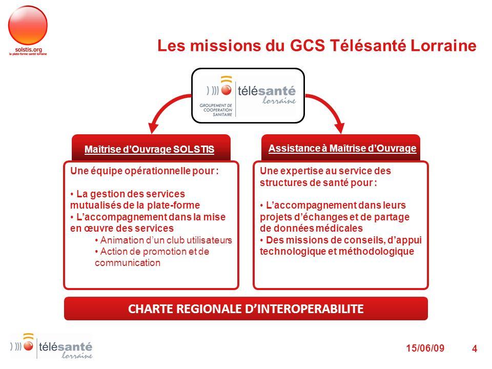 4 Les missions du GCS Télésanté Lorraine CHARTE REGIONALE DINTEROPERABILITE Maîtrise dOuvrage SOLSTIS Assistance à Maîtrise dOuvrage Une équipe opérat
