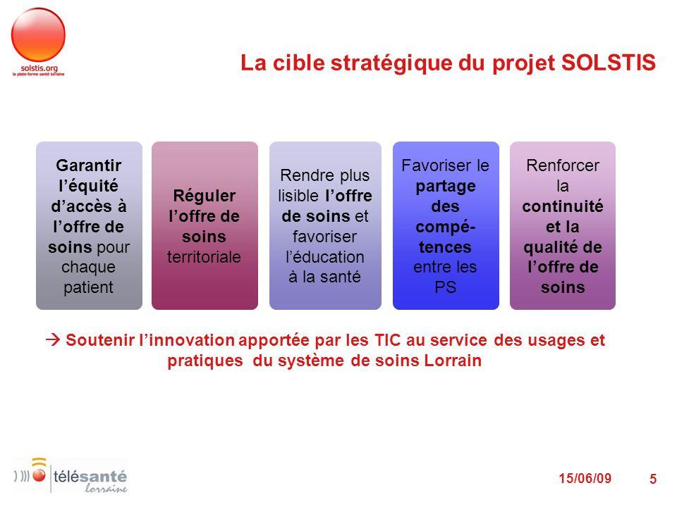 15/06/09 5 La cible stratégique du projet SOLSTIS Soutenir linnovation apportée par les TIC au service des usages et pratiques du système de soins Lor