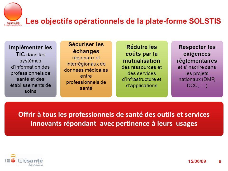 15/06/09 6 Les objectifs opérationnels de la plate-forme SOLSTIS Offrir à tous les professionnels de santé des outils et services innovants répondant