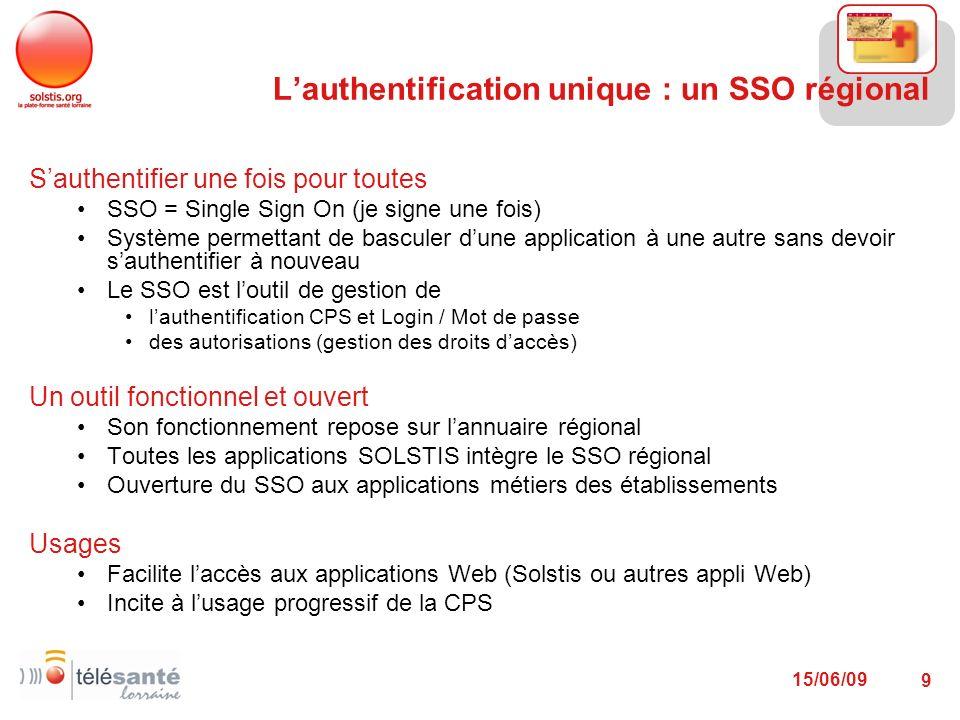 15/06/09 9 Sauthentifier une fois pour toutes SSO = Single Sign On (je signe une fois) Système permettant de basculer dune application à une autre san