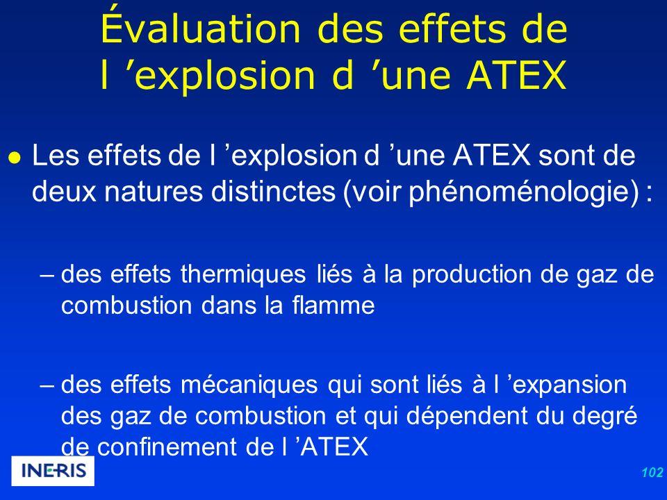 102 Les effets de l explosion d une ATEX sont de deux natures distinctes (voir phénoménologie) : –des effets thermiques liés à la production de gaz de combustion dans la flamme –des effets mécaniques qui sont liés à l expansion des gaz de combustion et qui dépendent du degré de confinement de l ATEX Évaluation des effets de l explosion d une ATEX