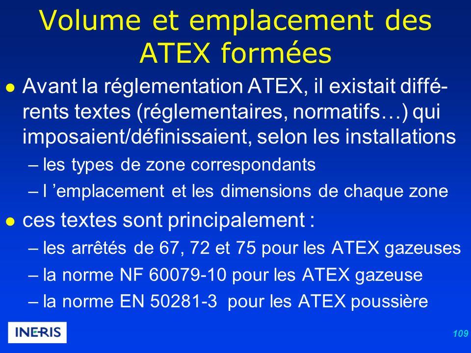 109 Avant la réglementation ATEX, il existait diffé- rents textes (réglementaires, normatifs…) qui imposaient/définissaient, selon les installations –les types de zone correspondants –l emplacement et les dimensions de chaque zone ces textes sont principalement : –les arrêtés de 67, 72 et 75 pour les ATEX gazeuses –la norme NF 60079-10 pour les ATEX gazeuse –la norme EN 50281-3 pour les ATEX poussière Volume et emplacement des ATEX formées
