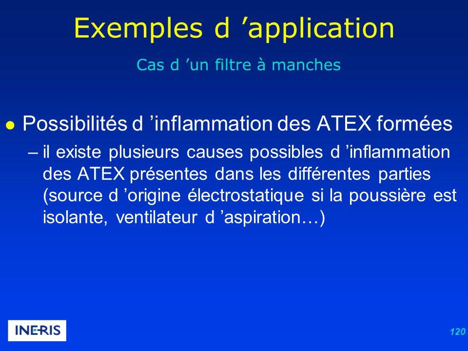 120 Exemples d application Cas d un filtre à manches Possibilités d inflammation des ATEX formées –il existe plusieurs causes possibles d inflammation des ATEX présentes dans les différentes parties (source d origine électrostatique si la poussière est isolante, ventilateur d aspiration…)