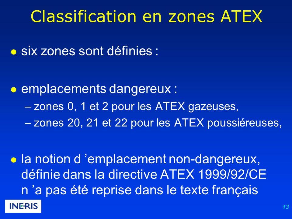 13 Classification en zones ATEX six zones sont définies : emplacements dangereux : –zones 0, 1 et 2 pour les ATEX gazeuses, –zones 20, 21 et 22 pour les ATEX poussiéreuses, la notion d emplacement non-dangereux, définie dans la directive ATEX 1999/92/CE n a pas été reprise dans le texte français