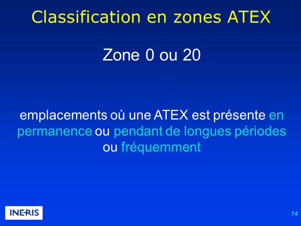 14 Classification en zones ATEX Zone 0 ou 20 emplacements où une ATEX est présente en permanence ou pendant de longues périodes ou fréquemment